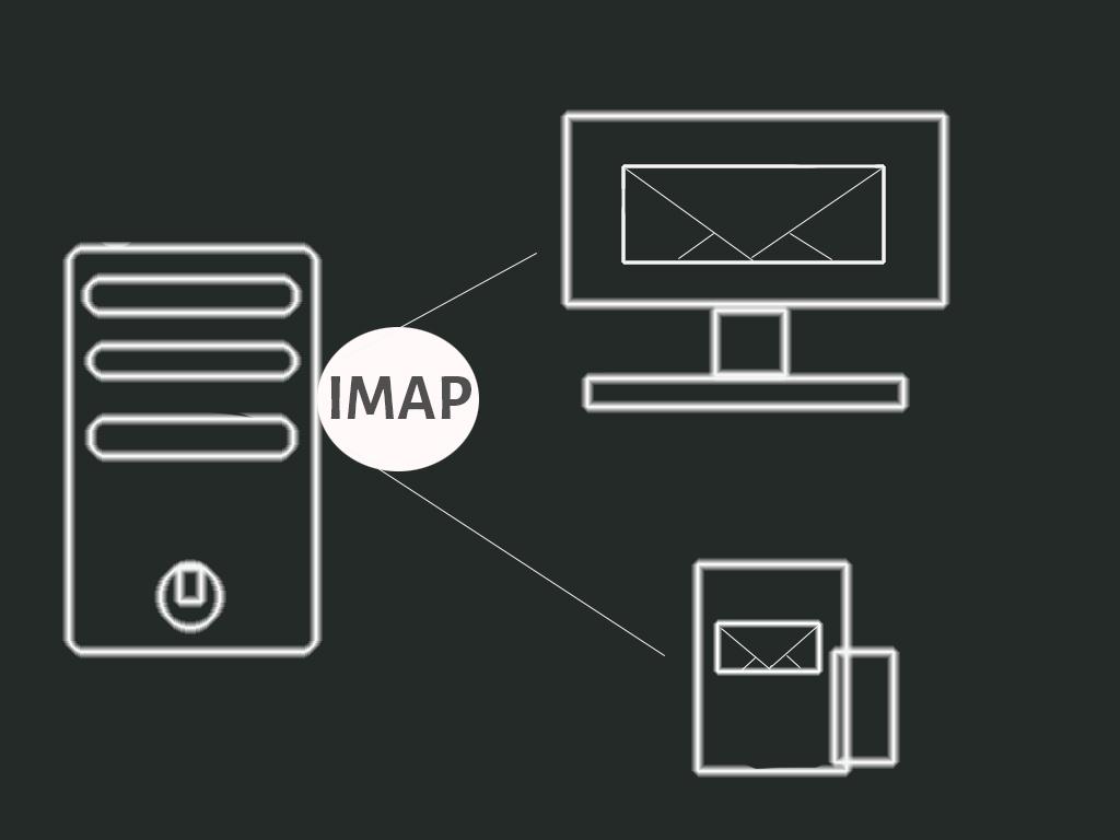 E-Mail´s per IMAP abrufen, verschiedene Programme und Möglichkeiten